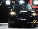 Безопасность BMW